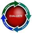http://www.dreamstime.com/royalty-free-stock-image-business-evaluation-diagram-vector-image13452996